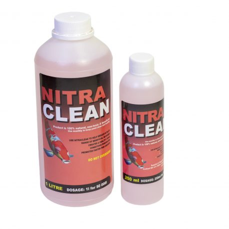Nitra Clean Products